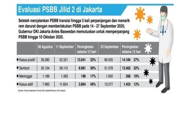 Dinas Kesehatan Provinsi DKI Jakarta/Pemprov DKI Jakarta