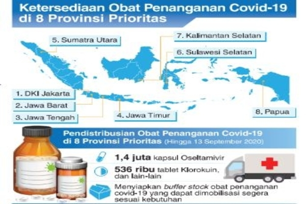 Kementerian Kesehatan RI/Tim Riset MI-NRC