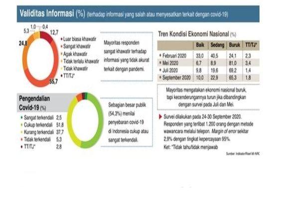 Indikator/Riset MI-NRC