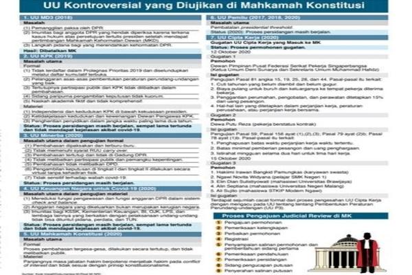 Kode Inisiatif/Dokumentasi MI/Riset MI-NRC