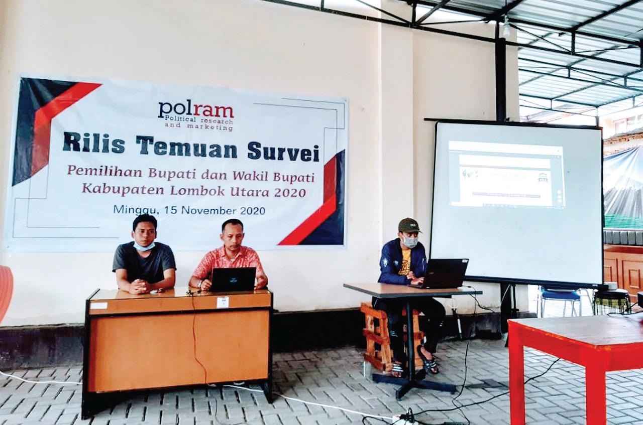 Petahana Melawan Mantan Di Lombok Utara