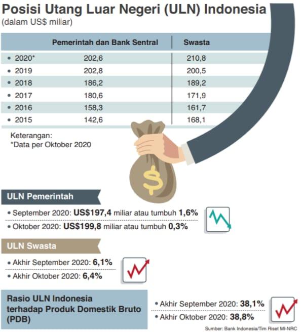 Sumber: Bank Indonesia/Tim Riset MI-NRC