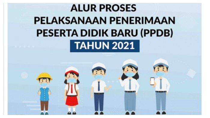 Foto/ppdb.jakarta.co.id