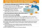 Indo Barometer/Riset MI-NRC