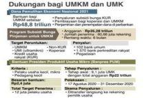 Kementerian Koperasi dan UKM/Tim Riset MI-NRC