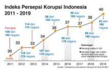 Transparency International Indonesia/Tim Riset MI-NRC