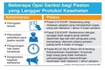 KPU/hukumonline.com/Riset MI-NRC