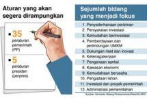 Kemenko Bidang Perekonomian/Riset MI-NRC