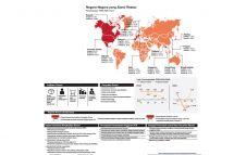 Sumber: Antara/Kemenkeu/Kemenko Perekonomian/Worldometers/Tim Riset MI-NRC