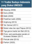 Sumber: kemdikbud/Tim MI/Riset MI-NRC