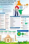 Sumber: Indiatimes.com/indiatoday.in/Antara/Riset MI-NRC