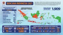 Twitter BNPB_Indonesia