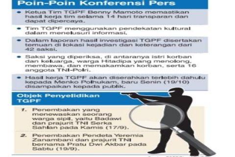 TGPF/Riset MI-NRC